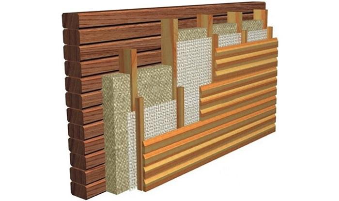 Бордюры для герметизации стыка ванны и стены